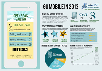 Free Mobile Website Infographic by 1st on the List featuring What is a Mobile Website, Mobile Website Preferences PageViews and Local Searches, Mobile local search, Benefits of Mobile Search, How is a Mobile Site Different, Mobile Traffic Share by Device, Number of Mobile Searches and a Mobile Website Example