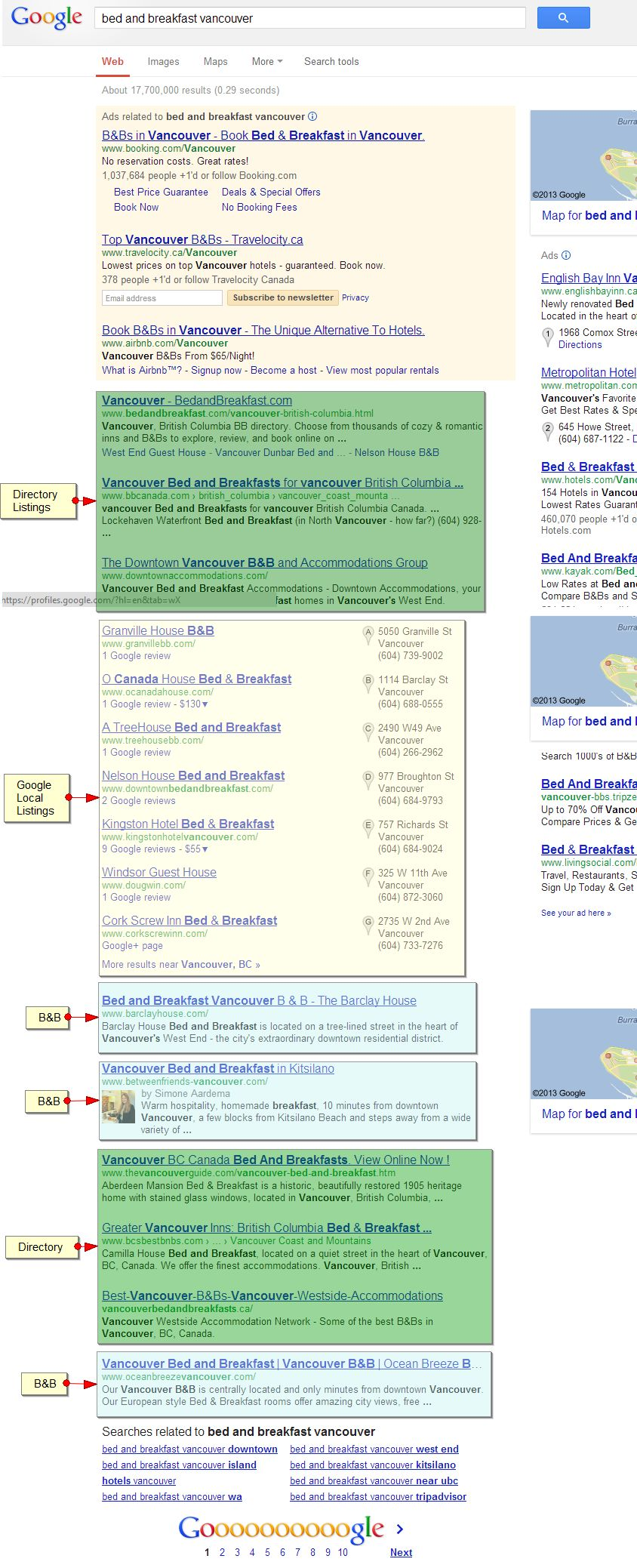 Google search result showing difference between organic and local listings