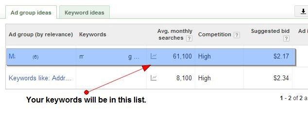 How to use Google AdWords Keyword list