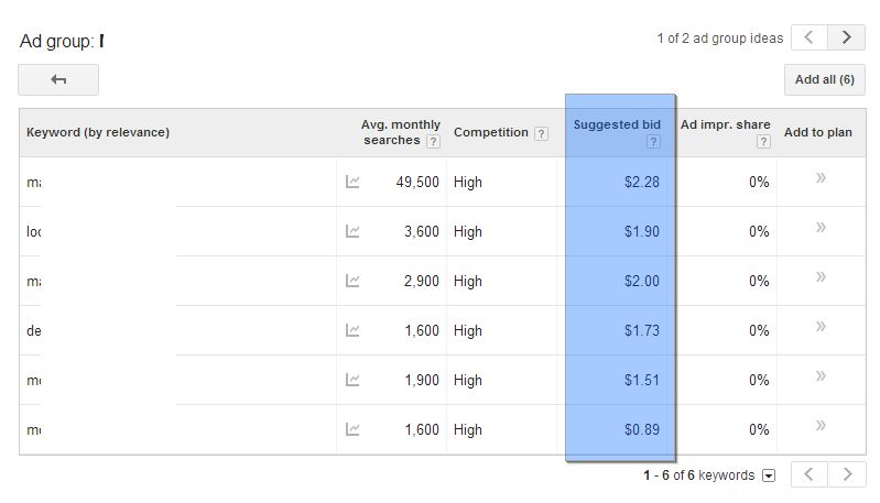 How to use Google AdWords to find suggested bid