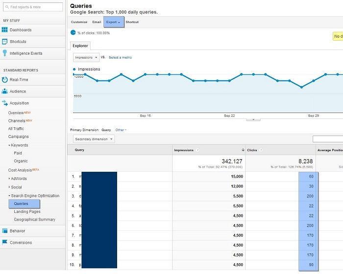 How to use Google Analytics Queries - Step 1 700