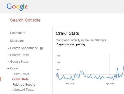 New-Google-Search-Console