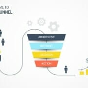 Sales Funnel Template and Diagram 1st on the list