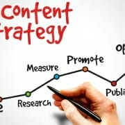 ecommerce content marketing strategy