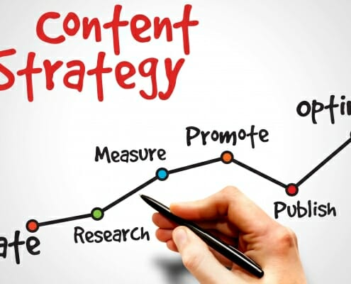 Hand with pen creating a graphic showing the path to take in a Content Strategy
